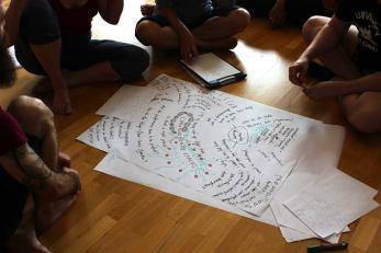 Lab 2 Gruppenarbeit